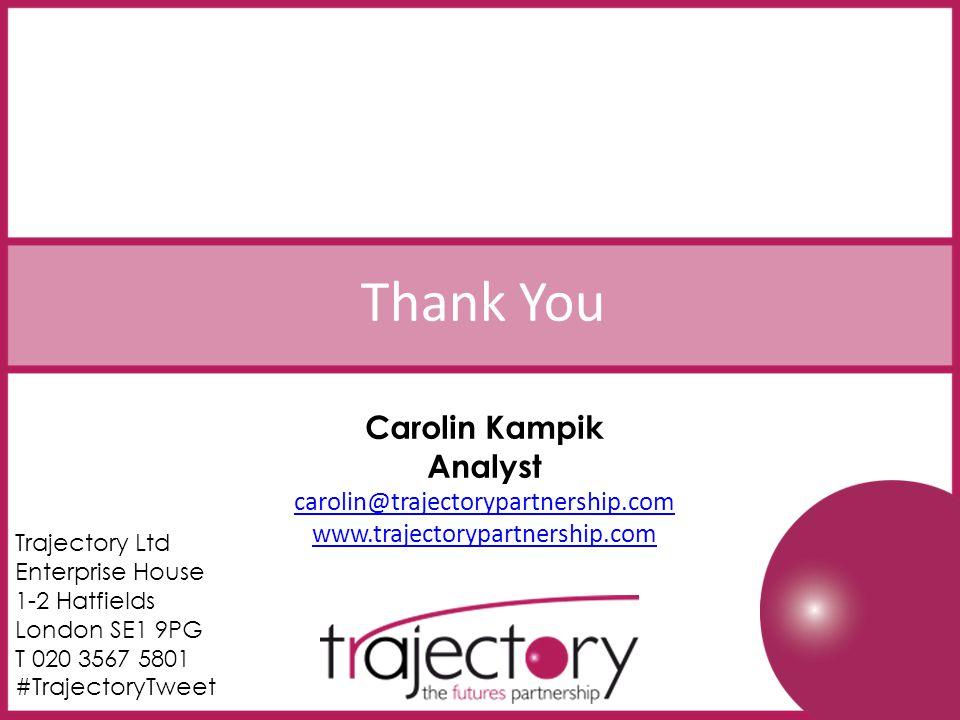 Thank You Trajectory Ltd Enterprise House 1-2 Hatfields London SE1 9PG T 020 3567 5801 #TrajectoryTweet Carolin Kampik Analyst carolin@trajectorypartnership.com www.trajectorypartnership.com