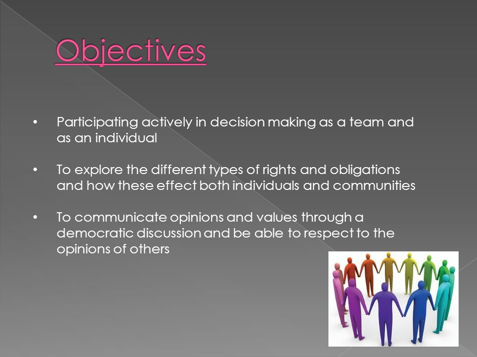 Participating actively in decision making as a team and as an individual To explore the different types of rights and obligations and how these effect