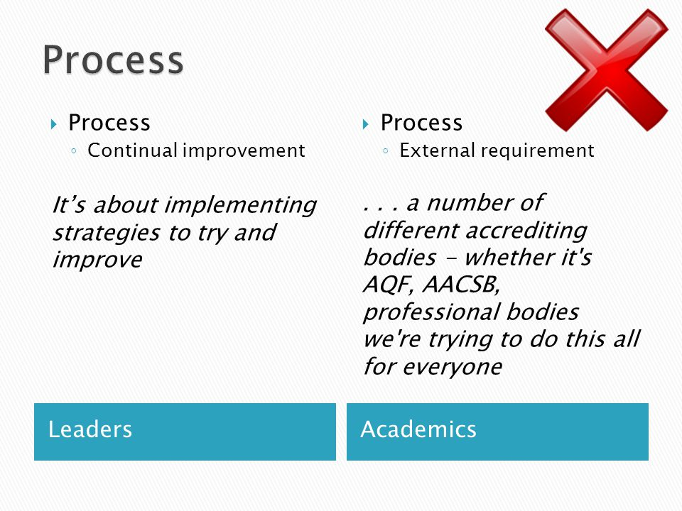 LeadersAcademics  Process ◦ Continual improvement It's about implementing strategies to try and improve  Process ◦ External requirement...