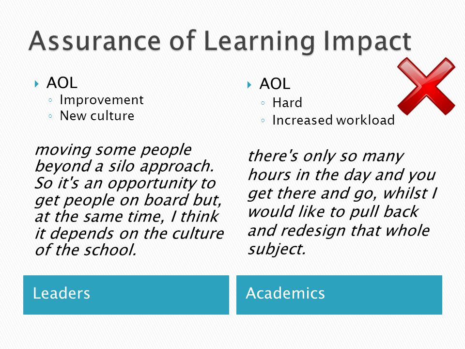 LeadersAcademics  AOL ◦ Improvement ◦ New culture moving some people beyond a silo approach.