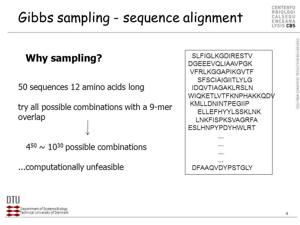 CENTER FOR BIOLOGICAL SEQUENCE ANALYSIS Department of Systems Biology Technical University of Denmark 5 Gibbs sampling - sequence alignment State transition SLFIGLKGDIRESTV DGEEEVQLIAAVPGK VFRLKGGAPIKGVTF SFSCIAIGIITLYLG IDQVTIAGAKLRSLN WIQKETLVTFKNPHAKKQDV KMLLDNINTPEGIIP ELLEFHYYLSSKLNK LNKFISPKSVAGRFA ESLHNPYPDYHWLRT move to state +1