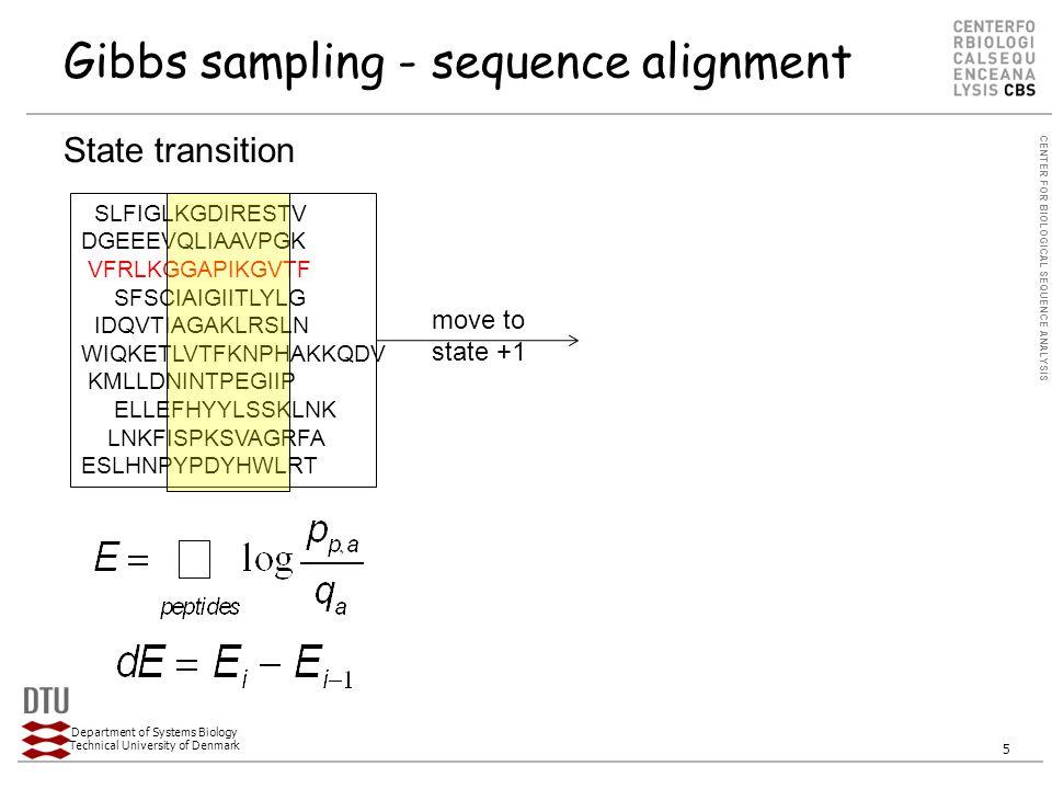 CENTER FOR BIOLOGICAL SEQUENCE ANALYSIS Department of Systems Biology Technical University of Denmark 46 SH3 domains - Gibbs clustering - Large data set of 2,457 unique peptide sequences * binding to Src SH3 domain - 12 amino acids long peptides, unaligned with respect to the binding core WVTAPRSLPVLP GSWVVDISNVED NYSGNRPLPGIW RSPIVRQLPSLP RALPVMPTNGPM AKSRPLPMVGLV VRPLPSPEGFGQ YRGRMLPVIWGT RALPLPRAYEGI VPLLPIRNGAVN PVRVLPNIPLSV...