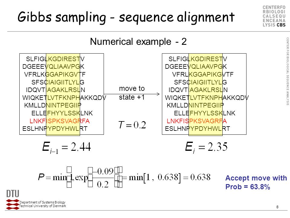 CENTER FOR BIOLOGICAL SEQUENCE ANALYSIS Department of Systems Biology Technical University of Denmark 9 Gibbs sampling - sequence alignment What is the MC temperature.
