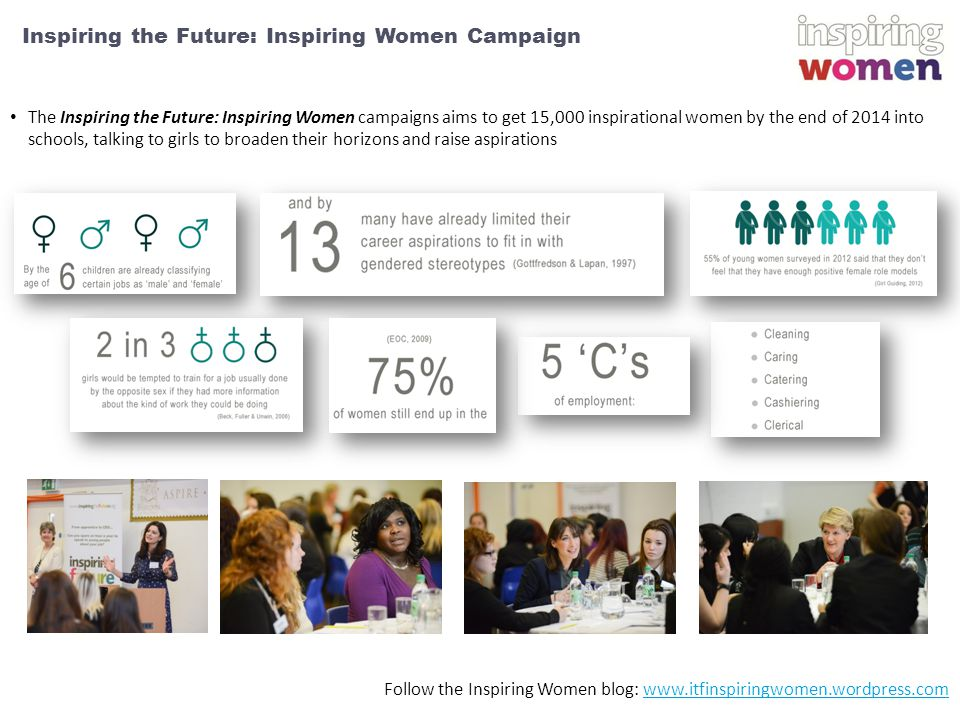 Inspiring the Future: Inspiring Women Campaign The Inspiring the Future: Inspiring Women campaigns aims to get 15,000 inspirational women by the end of 2014 into schools, talking to girls to broaden their horizons and raise aspirations Follow the Inspiring Women blog: www.itfinspiringwomen.wordpress.comwww.itfinspiringwomen.wordpress.com
