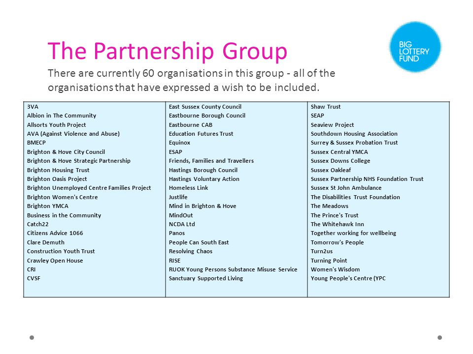 The Partnership Group There are currently 60 organisations in this group - all of the organisations that have expressed a wish to be included. 3VA Alb