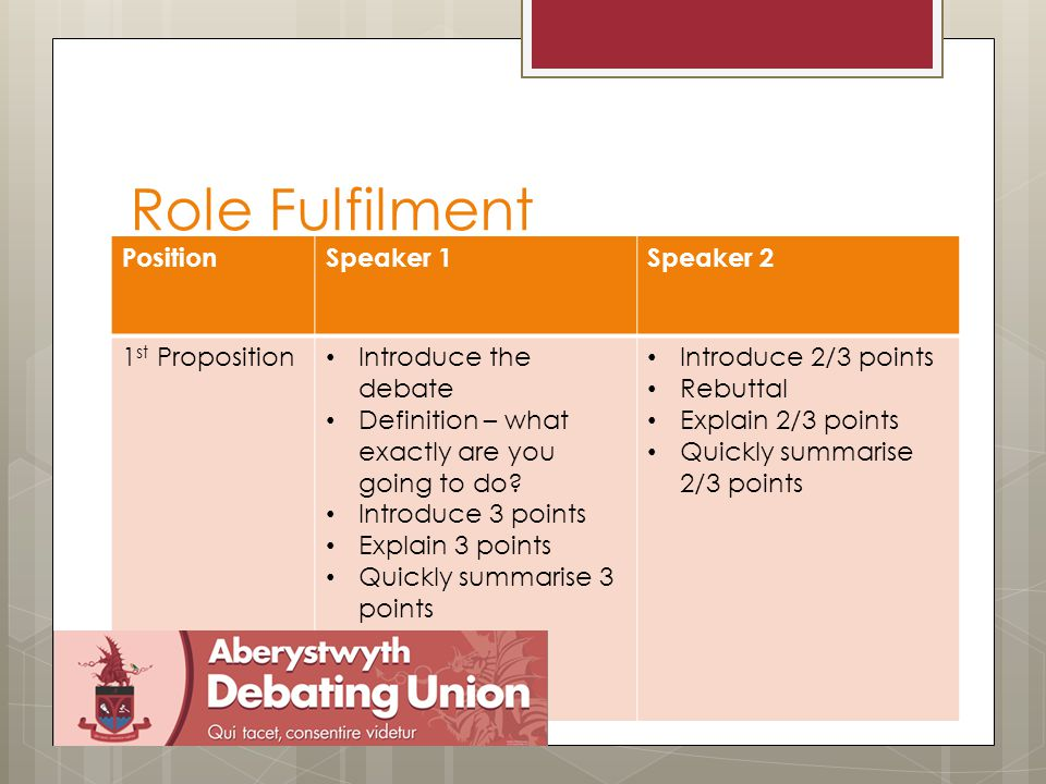 Role Fulfilment PositionSpeaker 1Speaker 2 1 st Proposition Introduce the debate Definition – what exactly are you going to do.