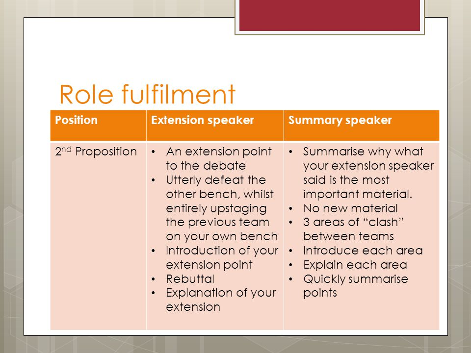 Role fulfilment PositionExtension speakerSummary speaker 2 nd Proposition An extension point to the debate Utterly defeat the other bench, whilst entirely upstaging the previous team on your own bench Introduction of your extension point Rebuttal Explanation of your extension Summarise why what your extension speaker said is the most important material.