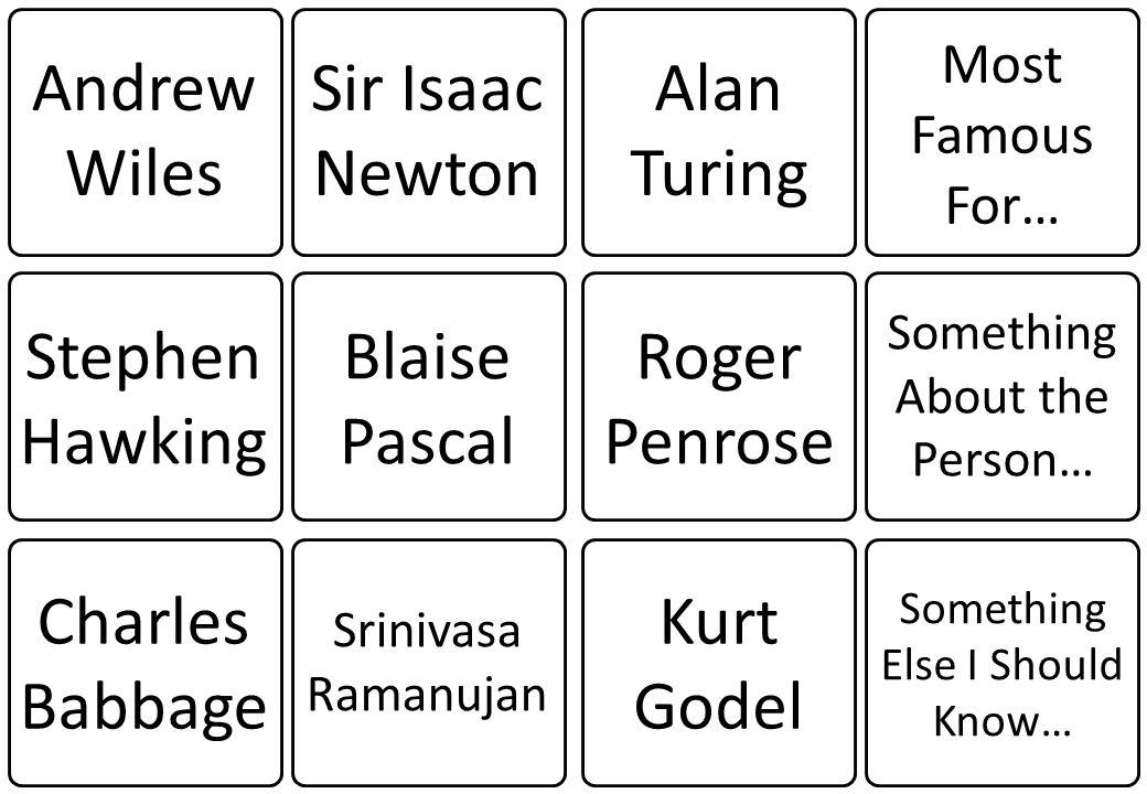 Andrew Wiles Stephen Hawking Sir Isaac Newton Blaise Pascal Charles Babbage Srinivasa Ramanujan Alan Turing Roger Penrose Kurt Godel Most Famous For…