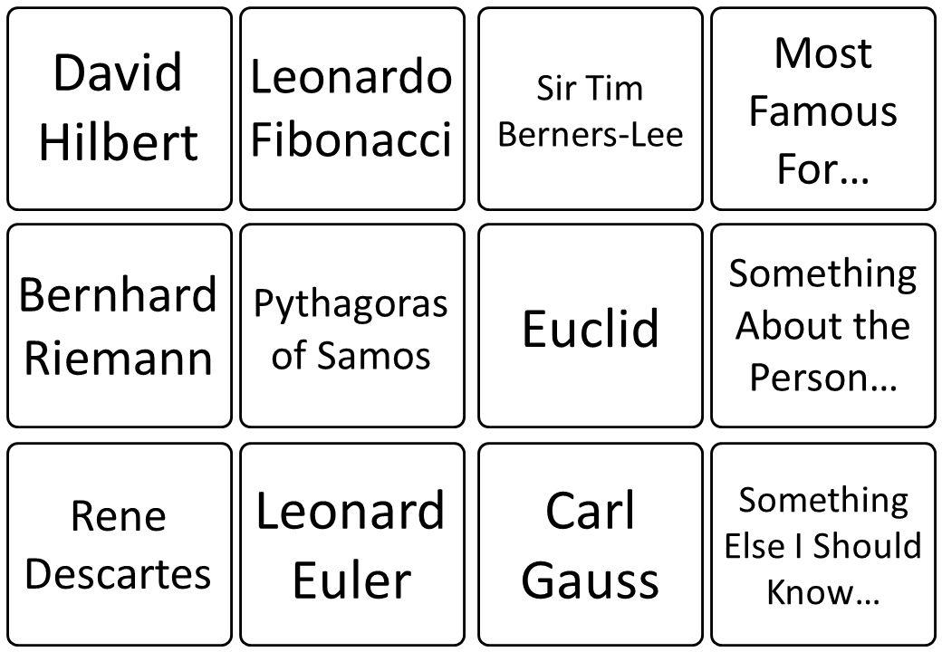 David Hilbert Bernhard Riemann Leonardo Fibonacci Pythagoras of Samos Rene Descartes Leonard Euler Sir Tim Berners-Lee Euclid Carl Gauss Most Famous F