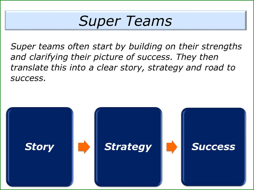 Story Strategy Success Super teams often start by building on their strengths and clarifying their picture of success. They then translate this into a