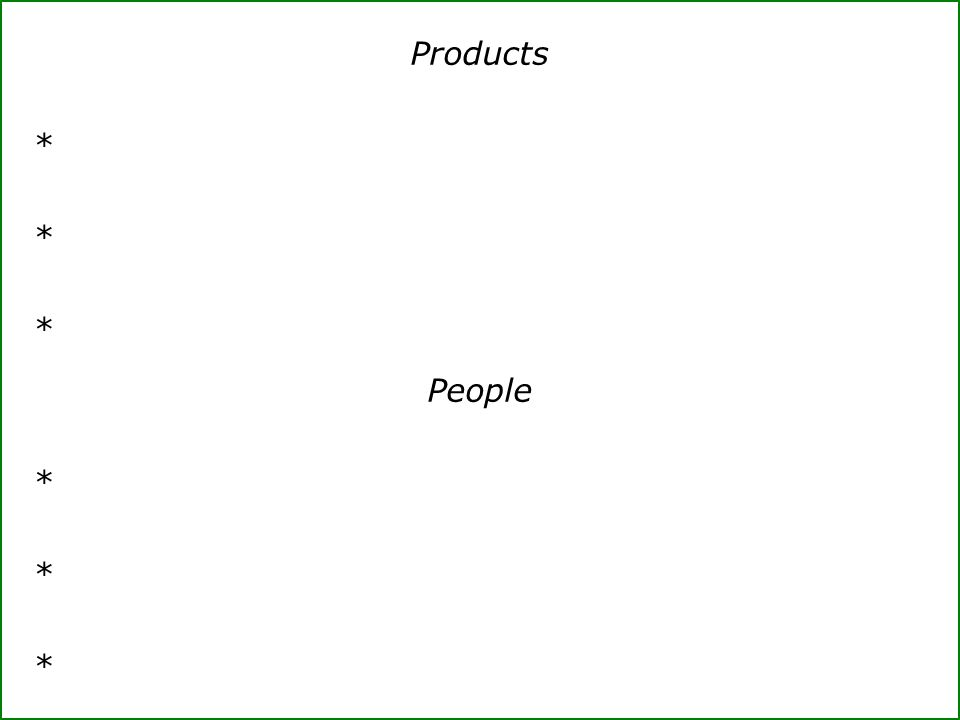 Products * People *