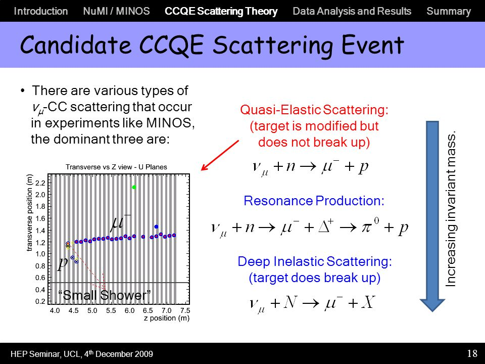 Introduction NuMI / MINOS CCQE Scattering Theory Data Analysis and Results Summary 18 Candidate CCQE Scattering Event There are various types of ν μ -CC scattering that occur in experiments like MINOS, the dominant three are: Quasi-Elastic Scattering: (target is modified but does not break up) Resonance Production: Deep Inelastic Scattering: (target does break up) Increasing invariant mass.