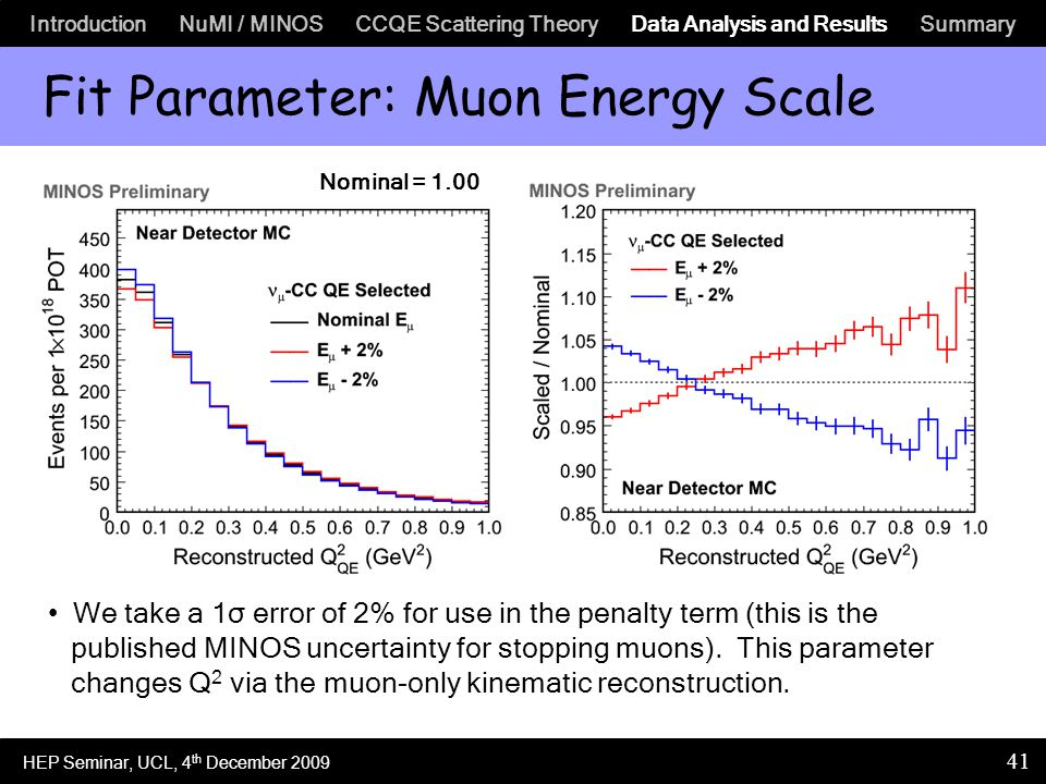 Introduction NuMI / MINOS CCQE Scattering Theory Data Analysis and Results Summary 41 Fit Parameter: Muon Energy Scale We take a 1σ error of 2% for use in the penalty term (this is the published MINOS uncertainty for stopping muons).