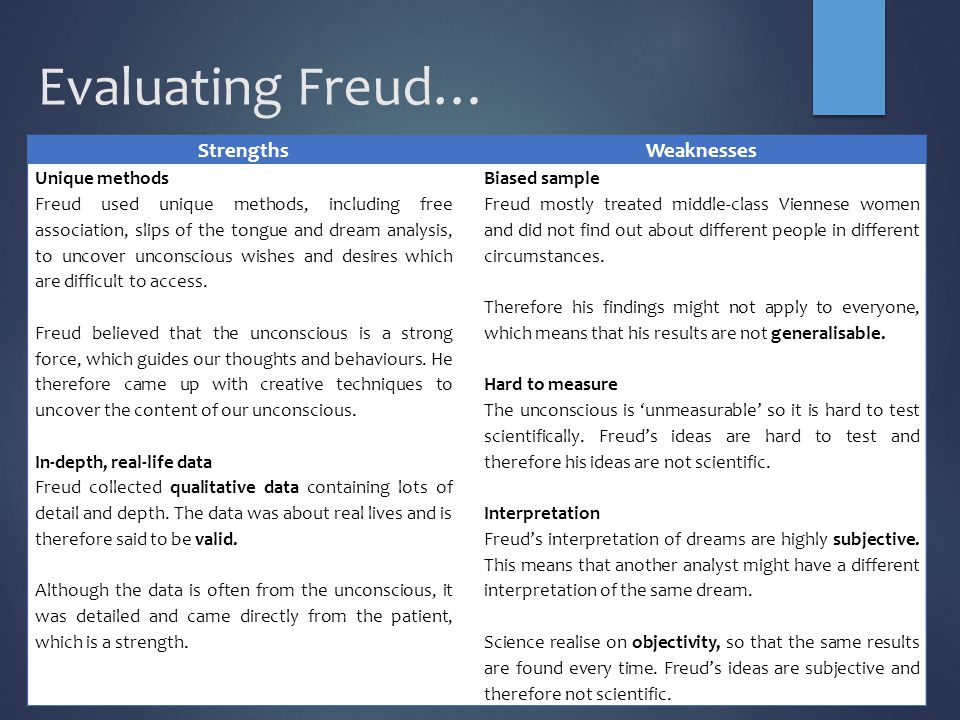 Evaluating Freud… StrengthsWeaknesses Unique methods Freud used unique methods, including free association, slips of the tongue and dream analysis, to uncover unconscious wishes and desires which are difficult to access.