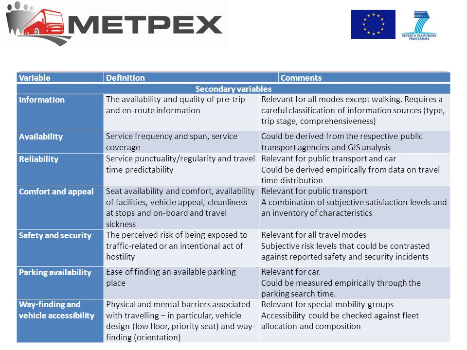 Conclusions: The key variables that suggested to be measured by the METPEX Tool VariableDefinitionComments Secondary variables InformationThe availabi