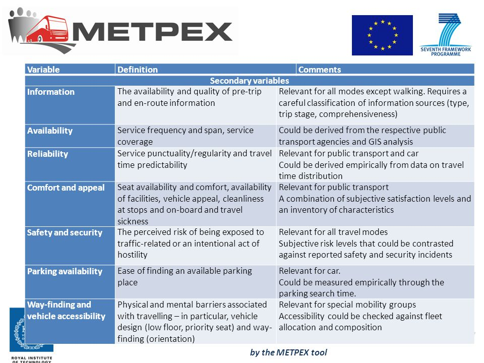 Conclusions: The key variables that suggested to be measured by the METPEX Tool A MEasurement Tool to determine the quality of the Passenger Experienc