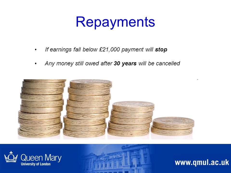 Repayments If earnings fall below £21,000 payment will stop Any money still owed after 30 years will be cancelled