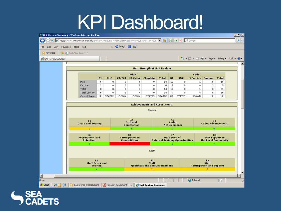 KPI Dashboard!