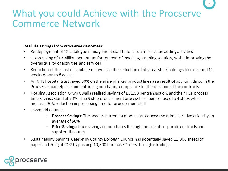 6 What you could Achieve with the Procserve Commerce Network Real life savings from Procserve customers: Re-deployment of 12 catalogue management staf