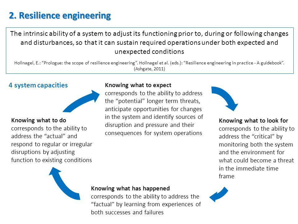 The intrinsic ability of a system to adjust its functioning prior to, during or following changes and disturbances, so that it can sustain required operations under both expected and unexpected conditions Hollnagel, E.: Prologue: the scope of resilience engineering .