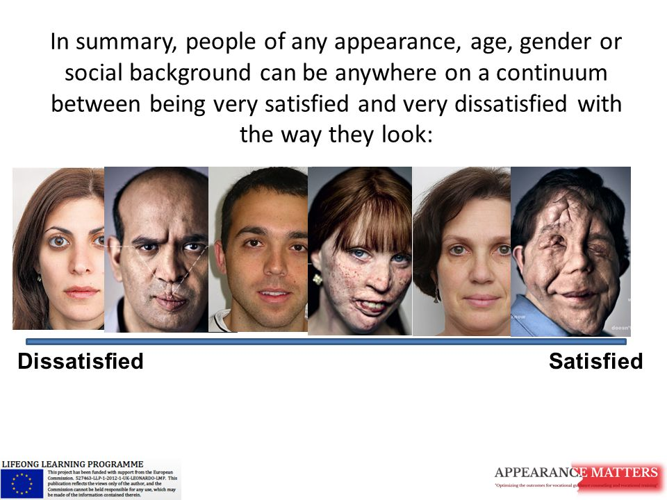 DissatisfiedSatisfied In summary, people of any appearance, age, gender or social background can be anywhere on a continuum between being very satisfied and very dissatisfied with the way they look: