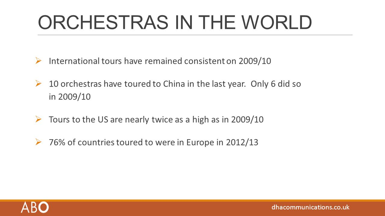 ORCHESTRAS IN THE WORLD  International tours have remained consistent on 2009/10  10 orchestras have toured to China in the last year.