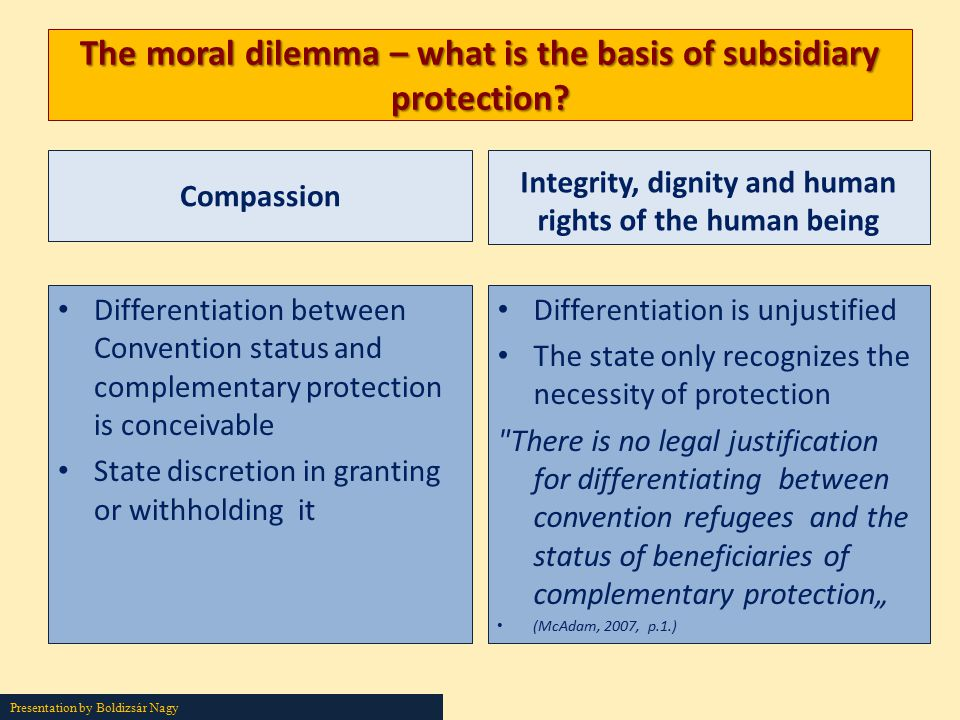 Presentation by Boldizsár Nagy The moral dilemma – what is the basis of subsidiary protection? Compassion Differentiation between Convention status an