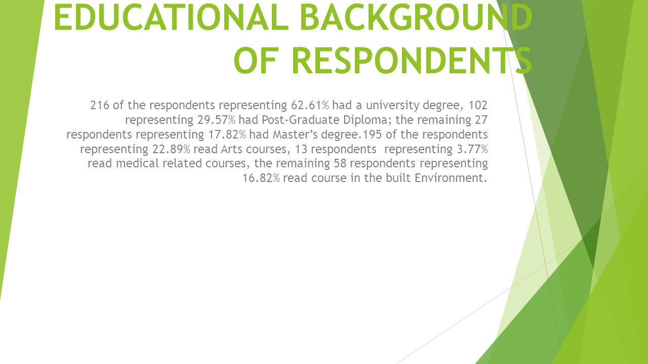 EDUCATIONAL BACKGROUND OF RESPONDENTS 216 of the respondents representing 62.61% had a university degree, 102 representing 29.57% had Post-Graduate Di
