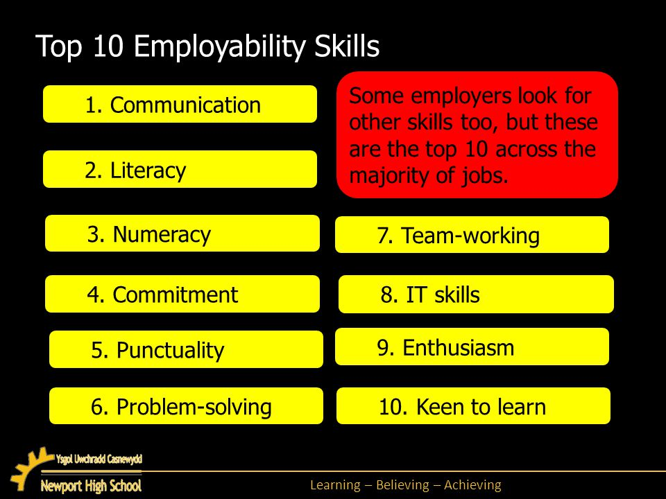 Learning – Believing – Achieving Top 10 Employability Skills Some employers look for other skills too, but these are the top 10 across the majority of jobs.