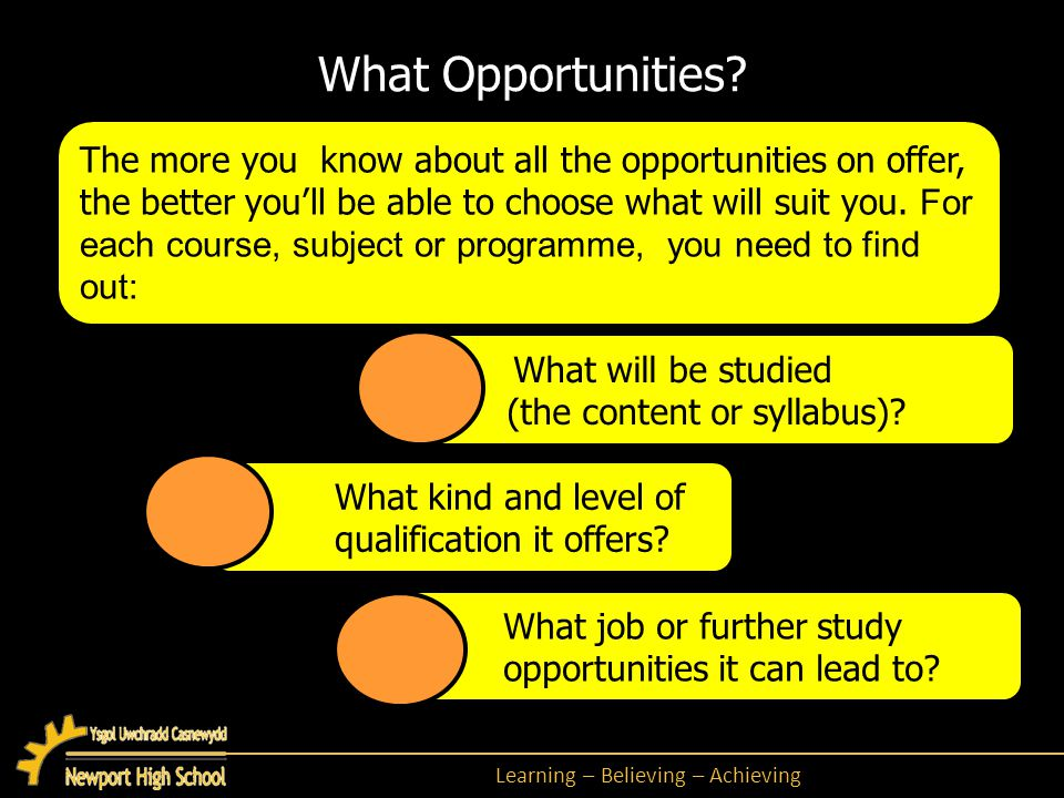 Learning – Believing – Achieving What Opportunities.