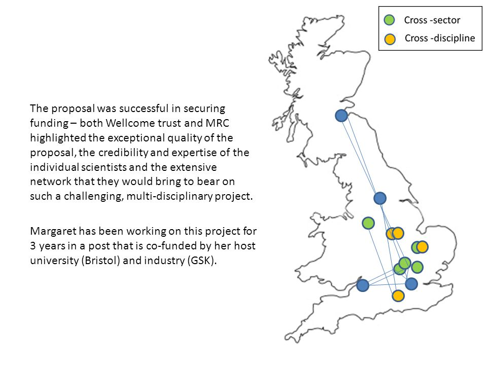 The proposal was successful in securing funding – both Wellcome trust and MRC highlighted the exceptional quality of the proposal, the credibility and expertise of the individual scientists and the extensive network that they would bring to bear on such a challenging, multi-disciplinary project.