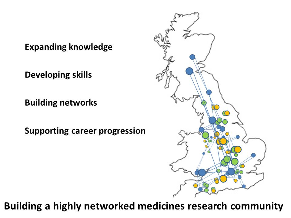 Expanding knowledge Developing skills Building networks Supporting career progression Building a highly networked medicines research community