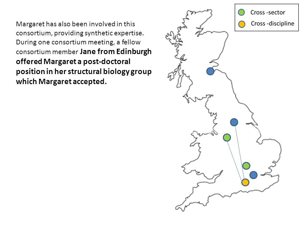 Margaret has also been involved in this consortium, providing synthetic expertise.