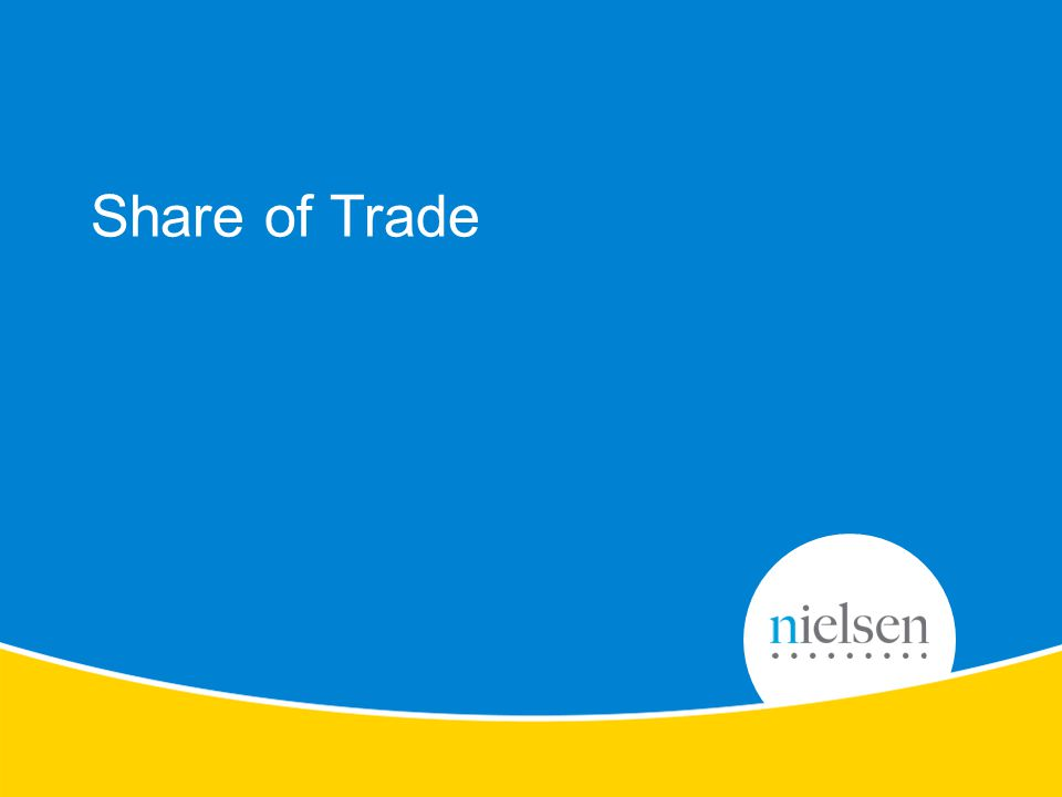 21 Copyright © 2012 The Nielsen Company. Confidential and proprietary. Share of Trade