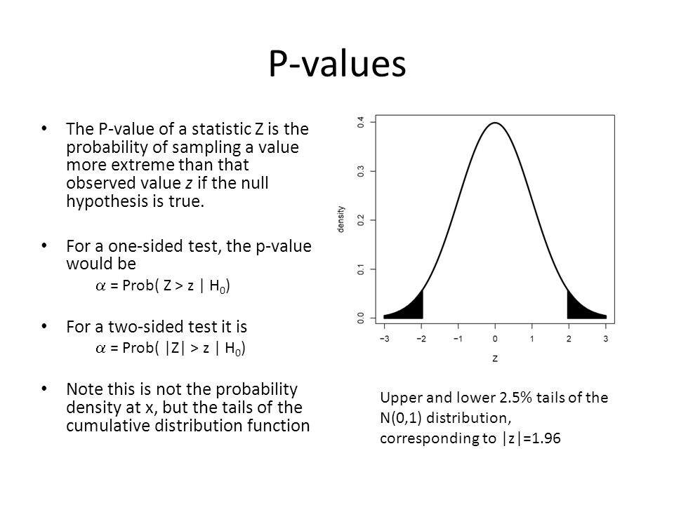 Power The power of a statistic Z is the probability of sampling a value more extreme than the observed value z if the alternative hypothesis is true.