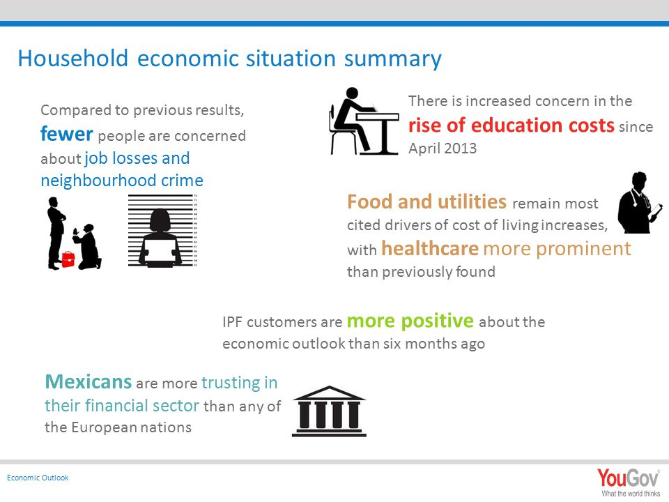 Household economic situation summary Compared to previous results, fewer people are concerned about job losses and neighbourhood crime Food and utilities remain most cited drivers of cost of living increases, with healthcare more prominent than previously found Mexicans are more trusting in their financial sector than any of the European nations IPF customers are more positive about the economic outlook than six months ago There is increased concern in the rise of education costs since April 2013 Economic Outlook