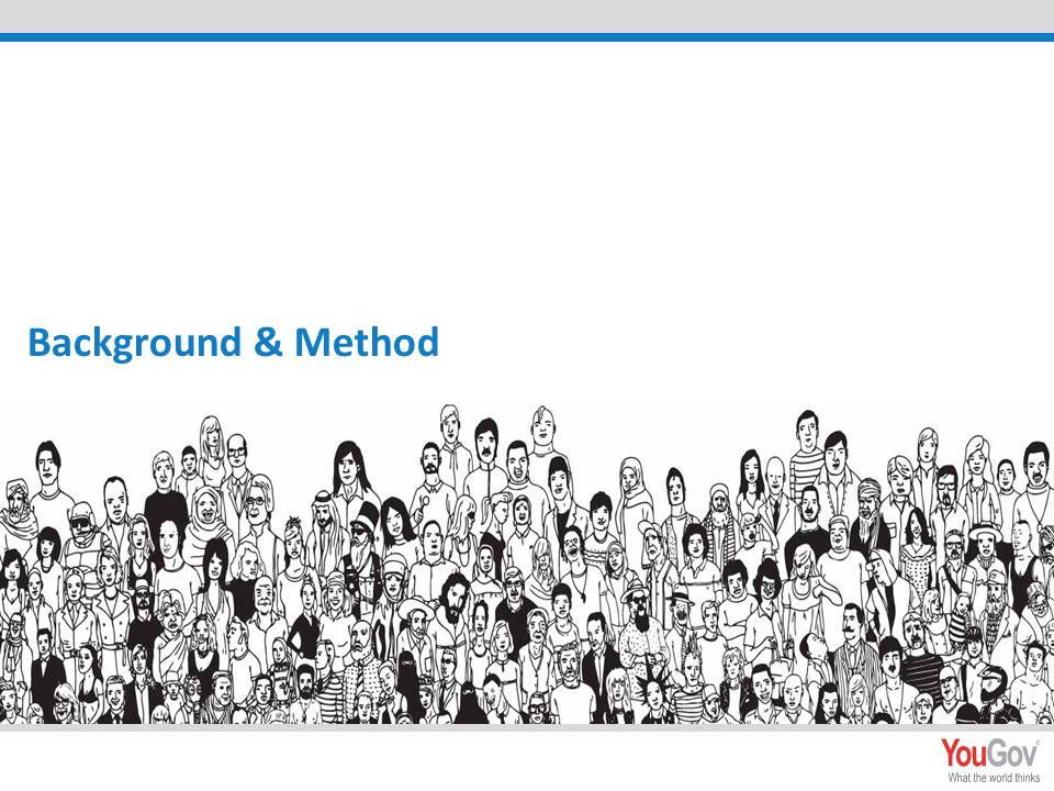 Background & Method
