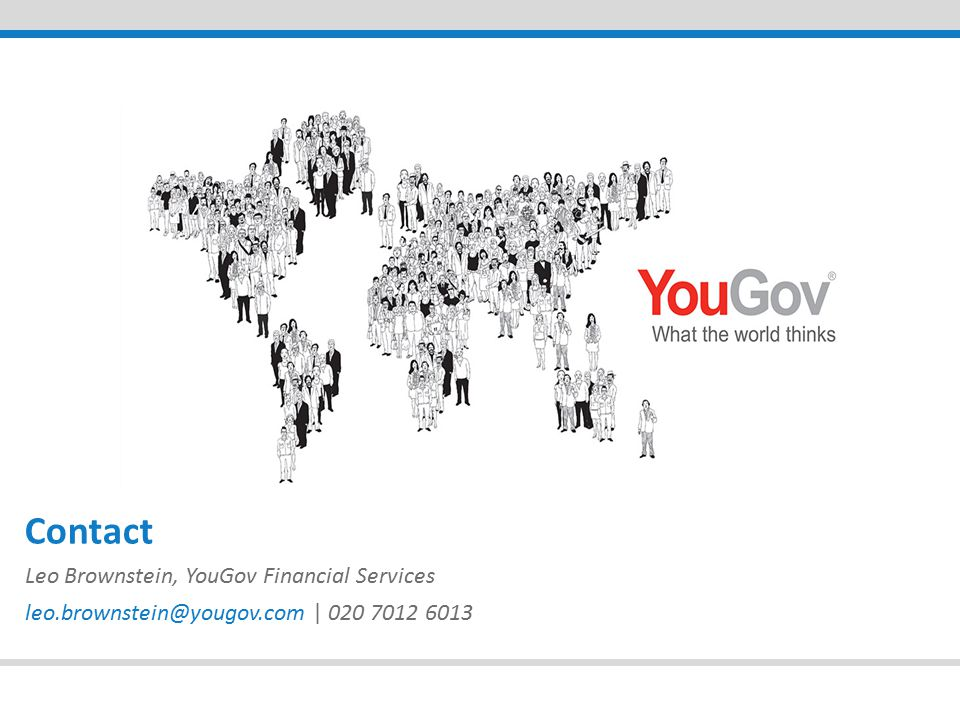 Leo Brownstein, YouGov Financial Services leo.brownstein@yougov.com | 020 7012 6013 Contact