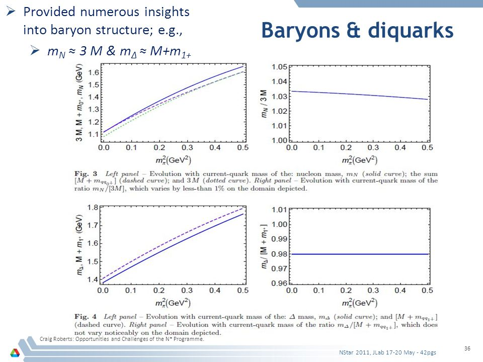 Baryons & diquarks Craig Roberts: Opportunities and Challenges of the N* Programme.