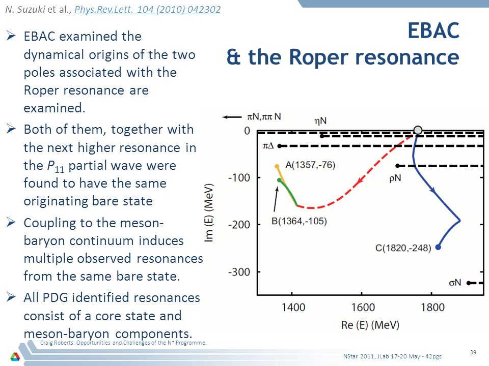 EBAC & the Roper resonance  EBAC examined the dynamical origins of the two poles associated with the Roper resonance are examined.
