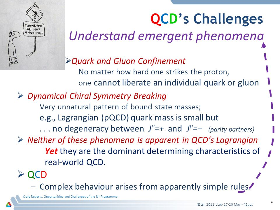 QCD's Challenges  Dynamical Chiral Symmetry Breaking Very unnatural pattern of bound state masses; e.g., Lagrangian (pQCD) quark mass is small but...