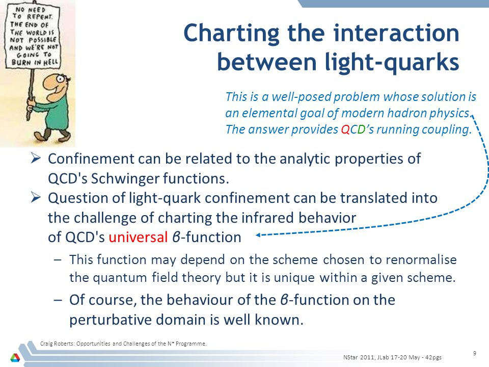 Charting the interaction between light-quarks  Confinement can be related to the analytic properties of QCD s Schwinger functions.