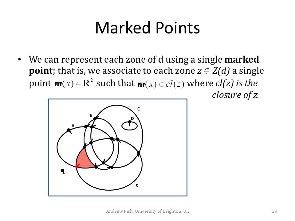 Marked Points A B C D E 29Andrew Fish, University of Brighton, UK We can represent each zone of d using a single marked point; that is, we associate to each zone z  Z(d) a single point such that where cl(z) is the closure of z.