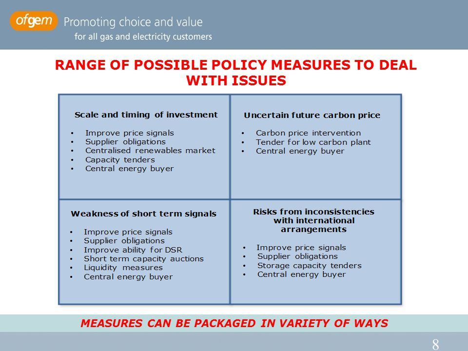 8 RANGE OF POSSIBLE POLICY MEASURES TO DEAL WITH ISSUES MEASURES CAN BE PACKAGED IN VARIETY OF WAYS
