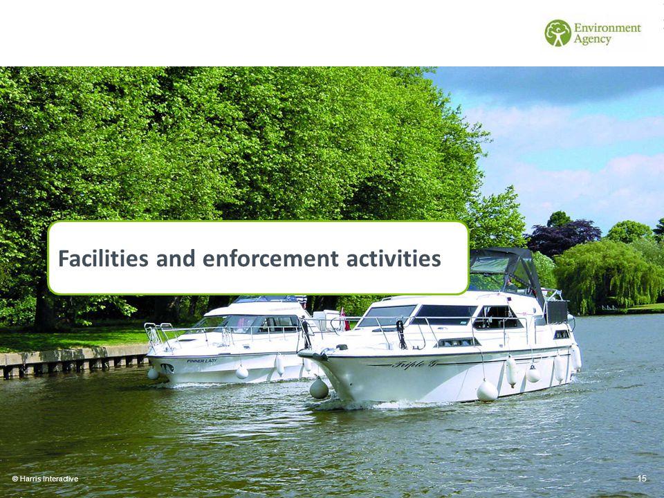Facilities and enforcement activities © Harris Interactive 15