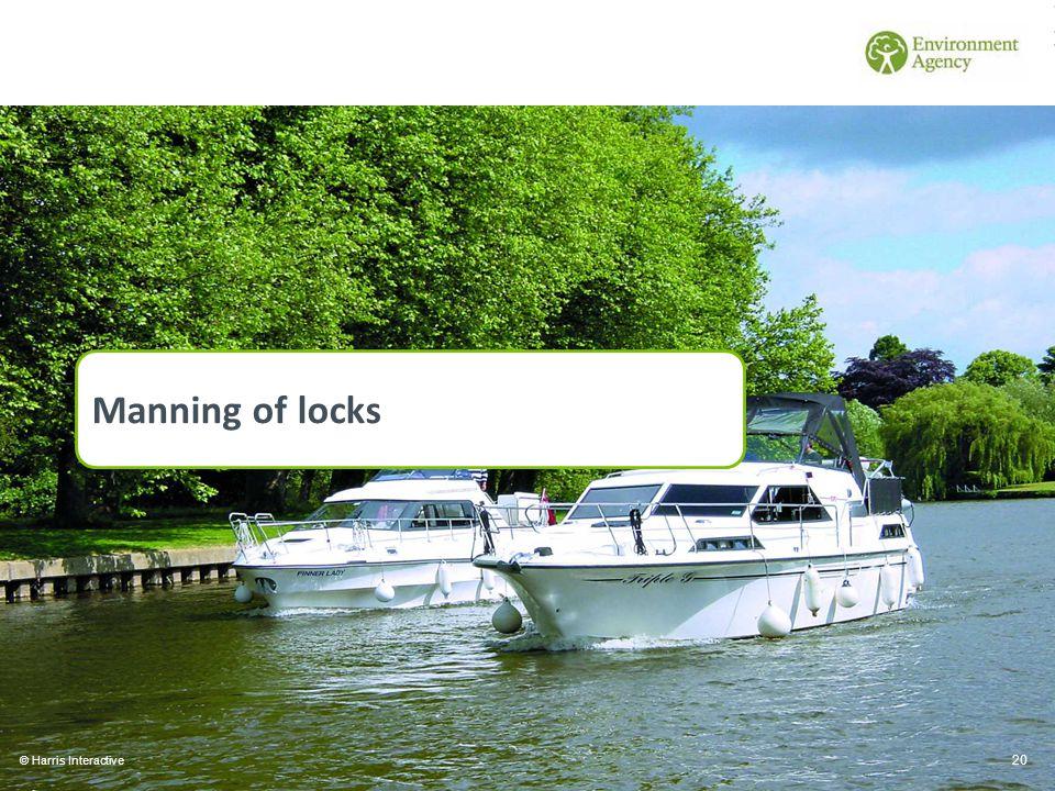Manning of locks © Harris Interactive 20