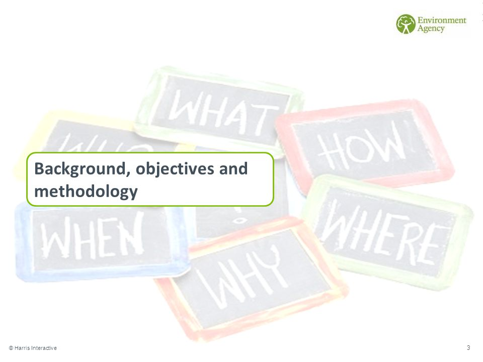 © Harris Interactive 3 Background, objectives and methodology