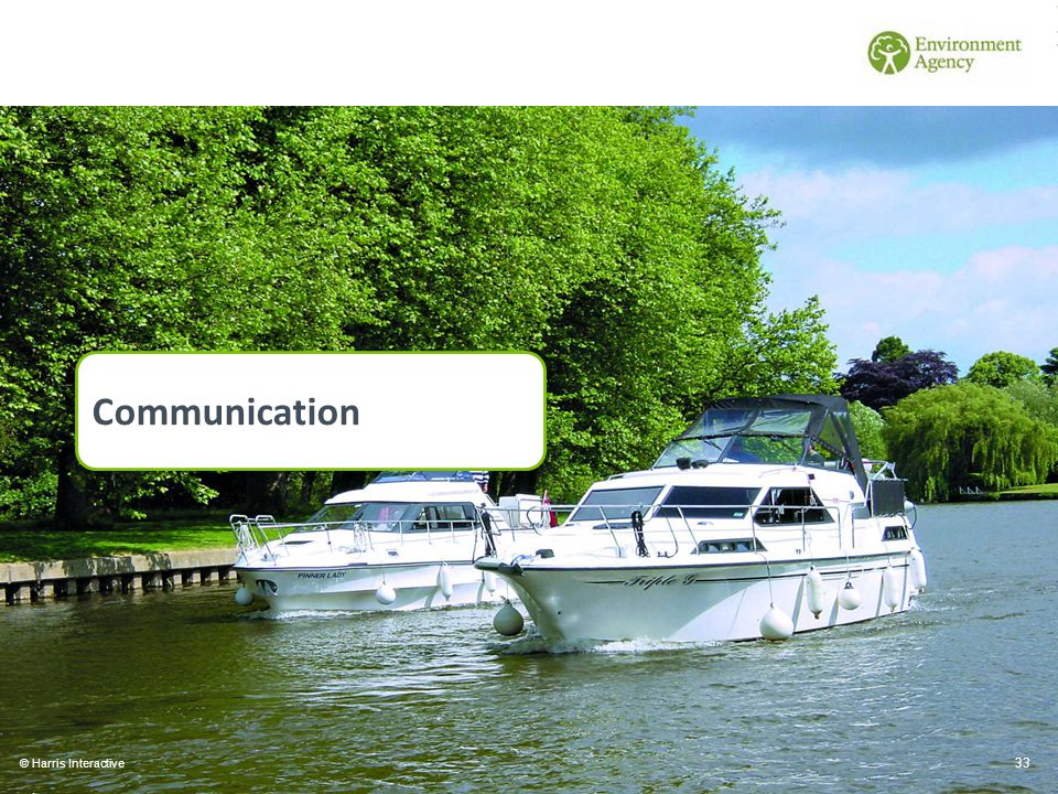 Communication © Harris Interactive 33