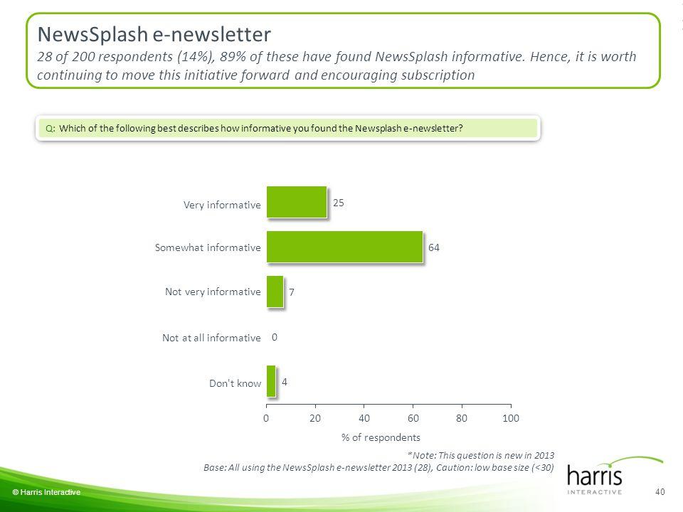 40 NewsSplash e-newsletter 28 of 200 respondents (14%), 89% of these have found NewsSplash informative.