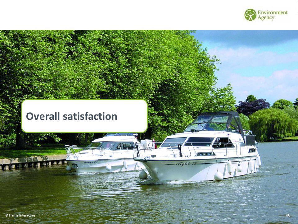 Overall satisfaction © Harris Interactive 46